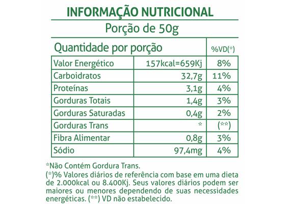 2 - Informação Nutricional Farinha de Rosca